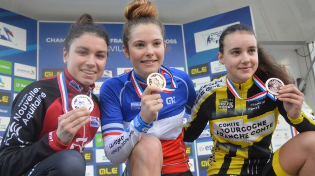 France CX Juniors Femme : Moullec 5ème